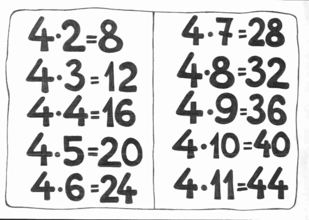 калькулятор с знаком умножения и деления
