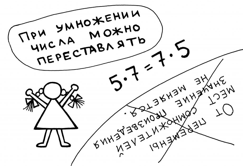 pereformulirovka_tekstov