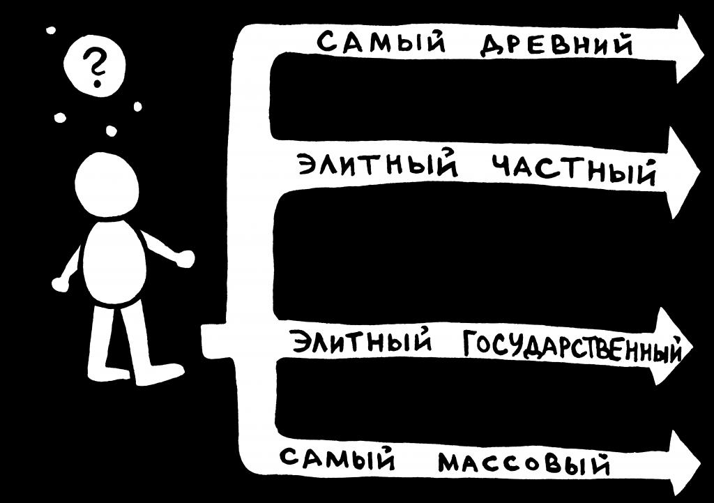 chetire_puti_shkoly