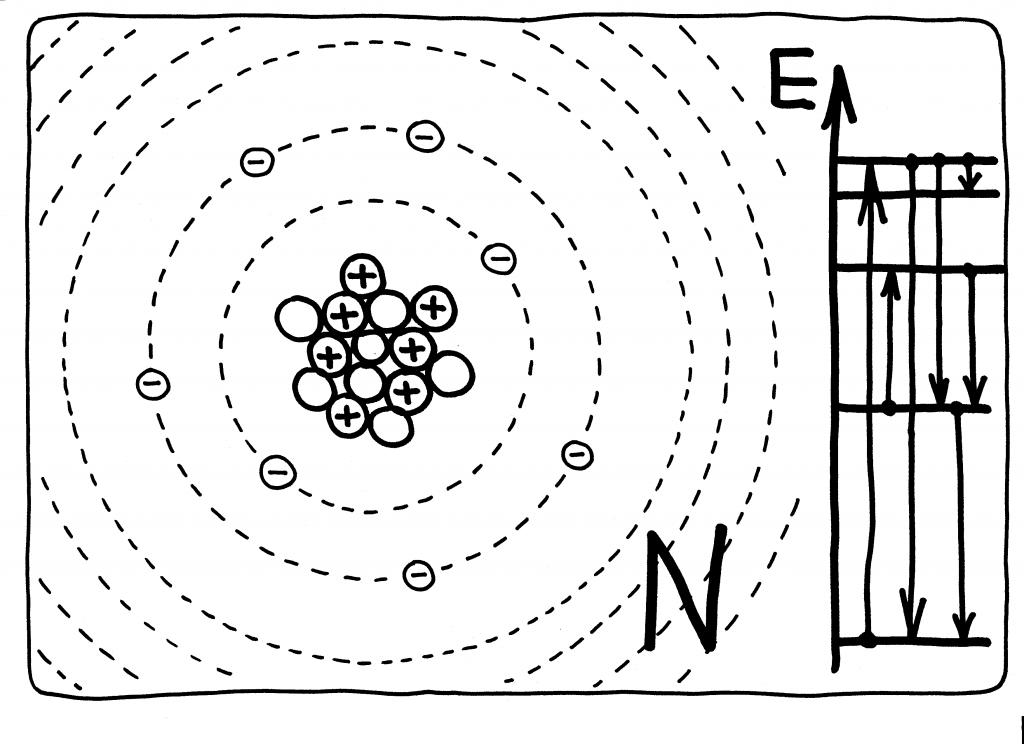 2-stroenie-atoma