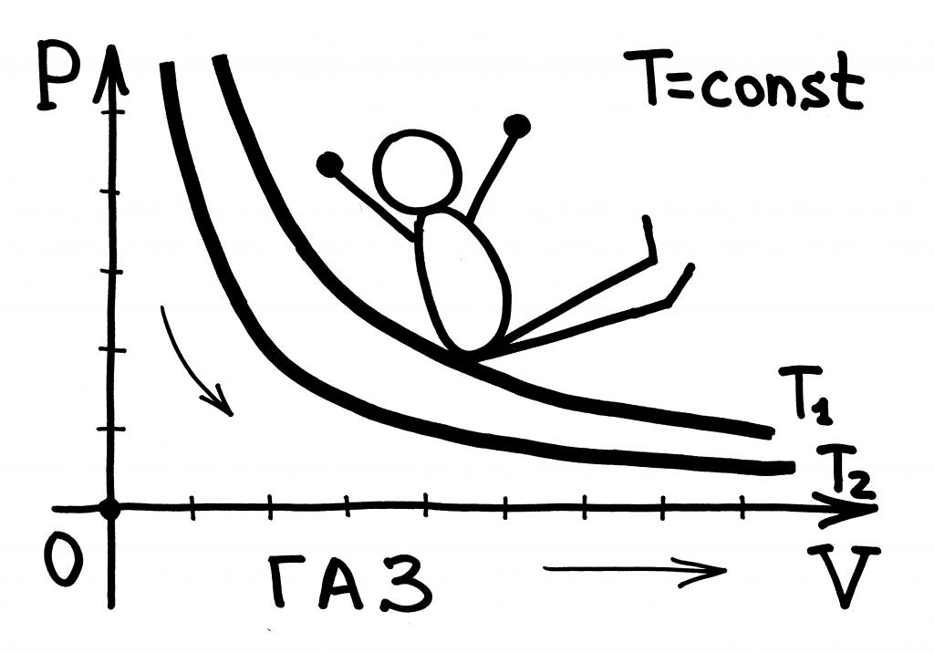 mishlenie-v-grafikah1