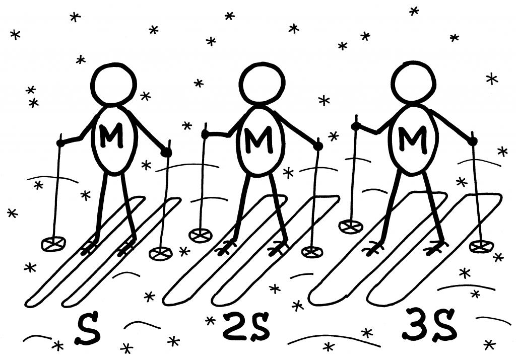 proporc5