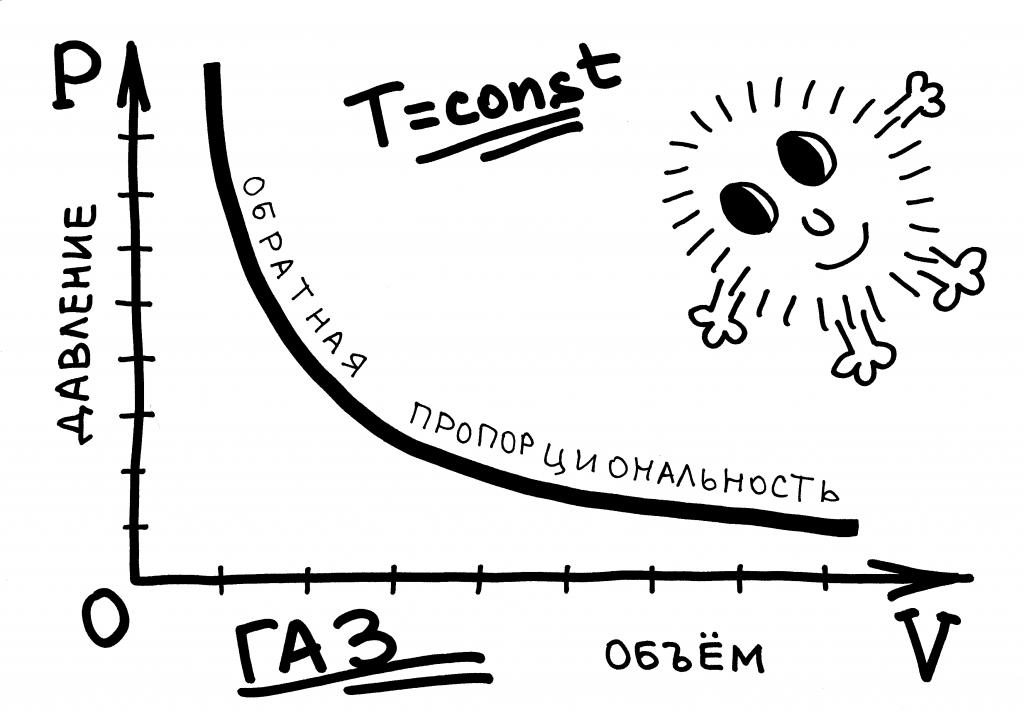 proporc9