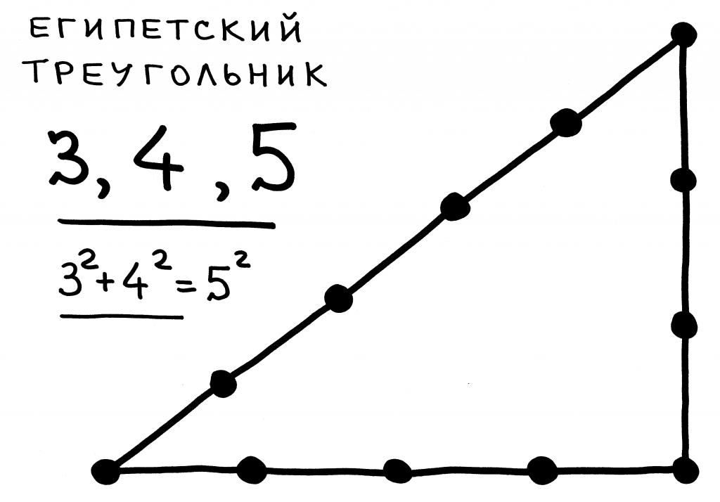 teorema-pifagora-10