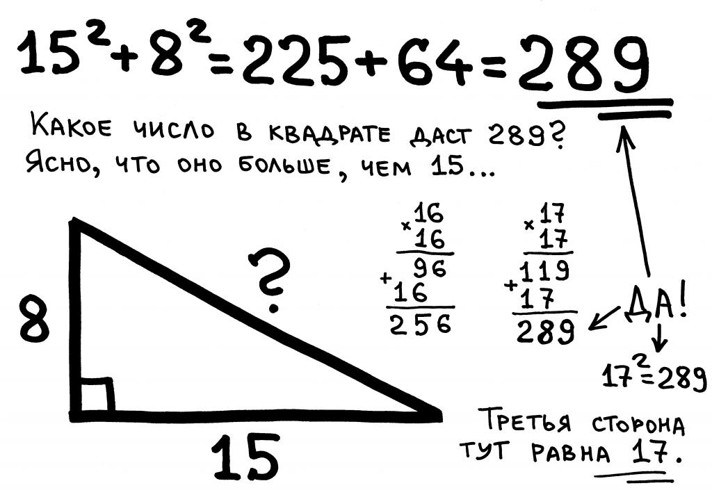 teorema-pifagora-13