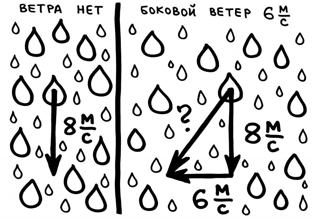 teorema-pifagora-25
