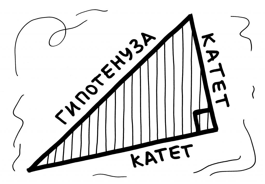 teorema-pifagora-7