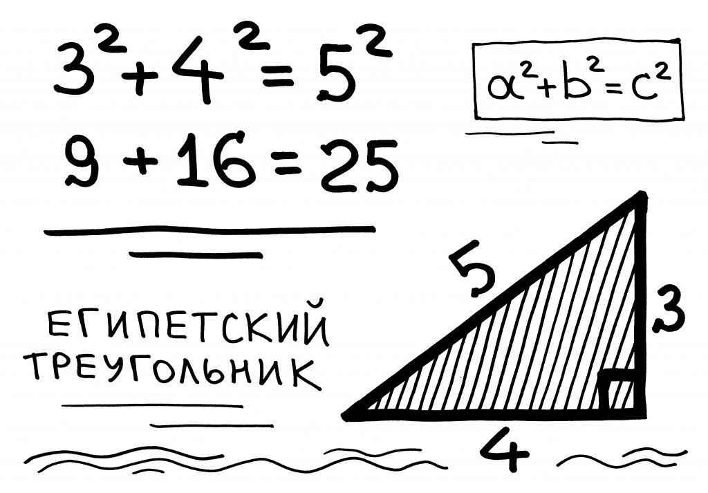 teorema-pifagora-9